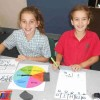 Grade 3/4 – Place Value